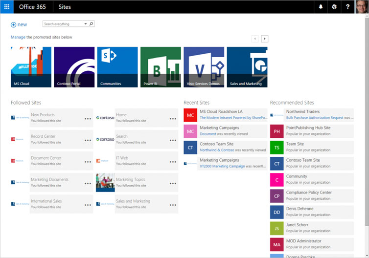 sharepoint online and office 365