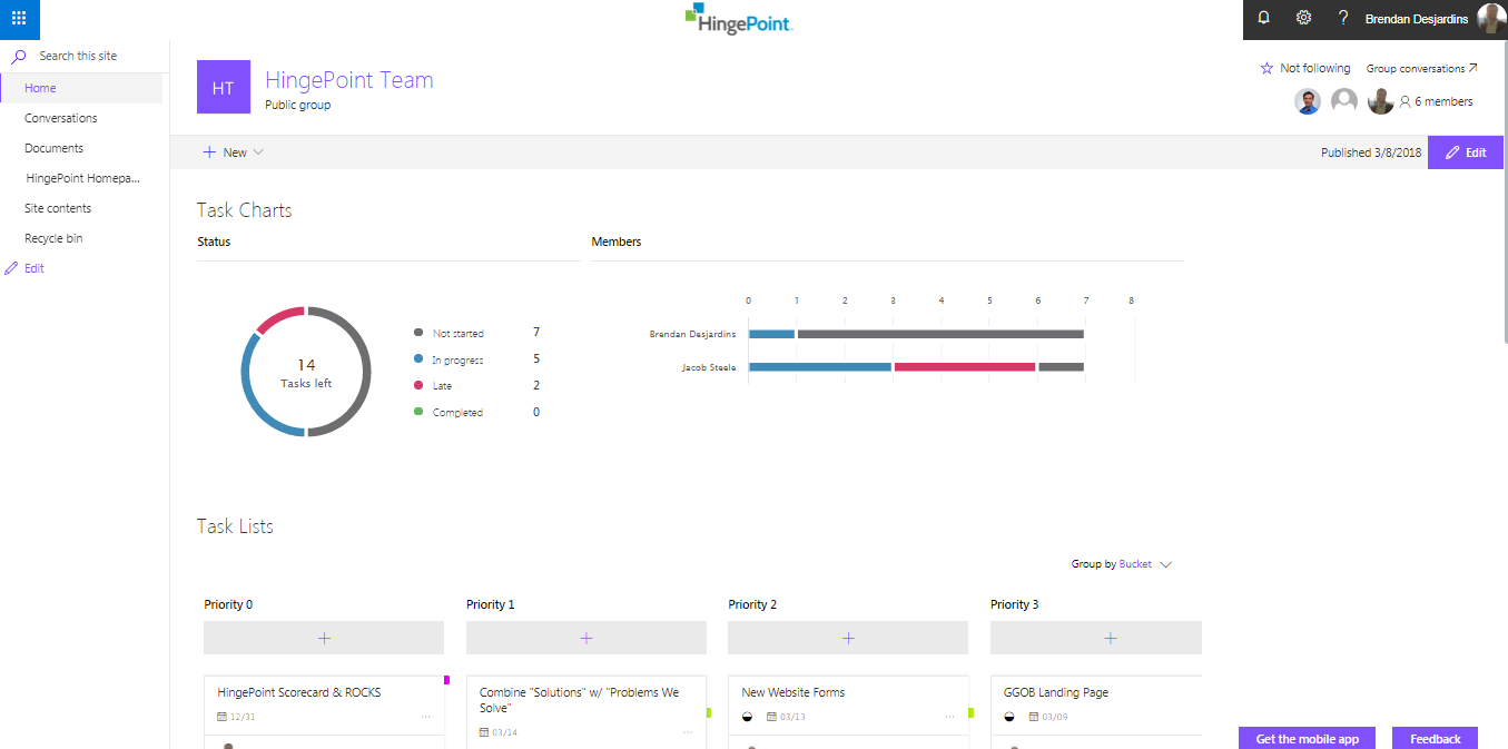 Microsoft Planner Integrated with SharePoint Team Site