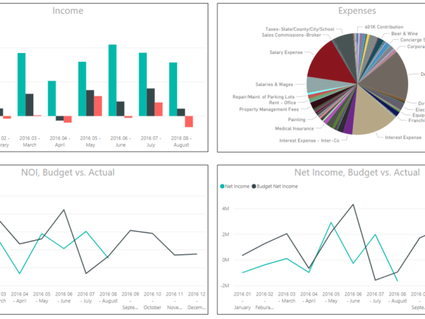 4 Tips for Financial Forecasting Score Boards with Office365 SharePoint and PowerBI